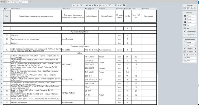Рисунок 5: Спецификация оборудования, изделий и материалов по форме 1 ГОСТ 21.110-2013